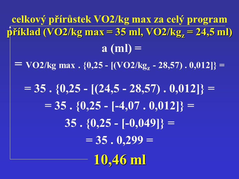 celkový přírůstek VO2/kg max za celý program příklad (VO2/kg max = 35 ml, VO2/kgz = 24,5 ml) a (ml) = = VO2/kg max . {0,25 - [(VO2/kgz - 28,57) . 0,012]} =